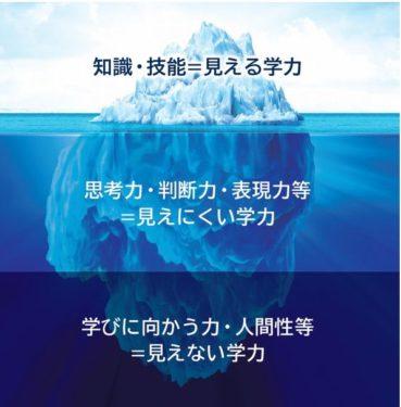 桐蔭学園中等教育学校 Vol.1